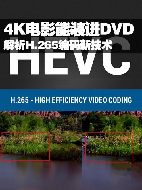 解析H.265编码新技术