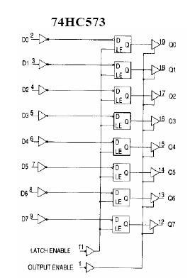 74hc573引脚图真值表逻辑图