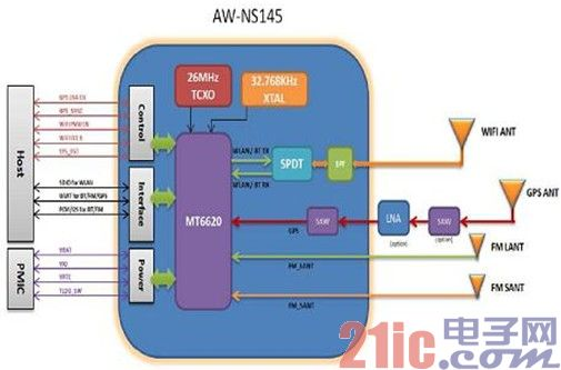大联大诠鼎集团力推Azurewave平板电脑Wi-Fi解决方案和Kingston嵌入式内存系列产品