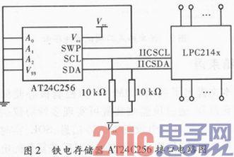 基于ARM的矿井设备监测装置设计