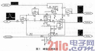 基于FPGA的伽玛信号峰值检测方法