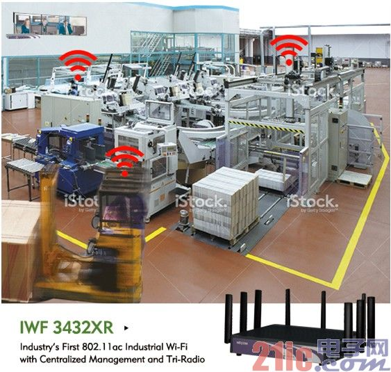 新汉推出业界首款802.11ac工业级Wi-Fi