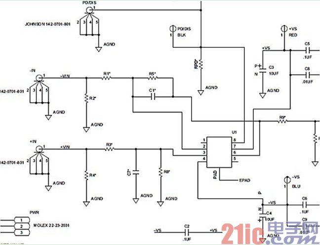 模拟基础知识: 高速PCB设计