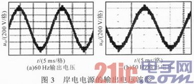 基于高压变频器技术的船用岸电电源