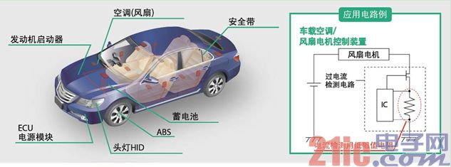 <汽车市场的低阻值产品的主要用途>(