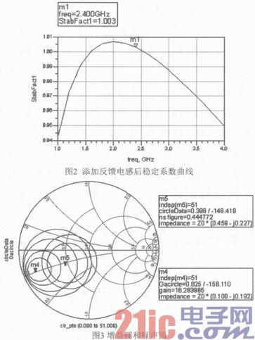 基于ATF54143的微波LNA设计与实现