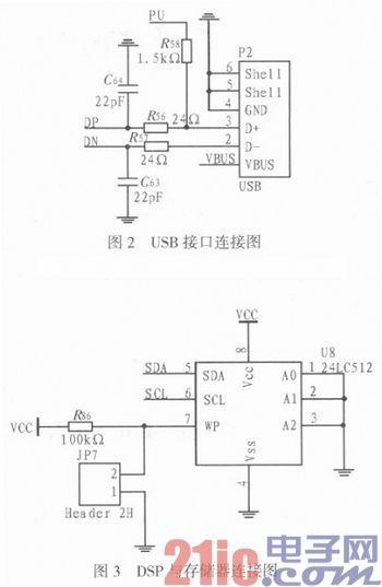 基于DSP控制的音频解码系统设计