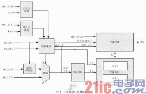 一种DSP内嵌DARAM的电路设计与ADvance MS仿真验证