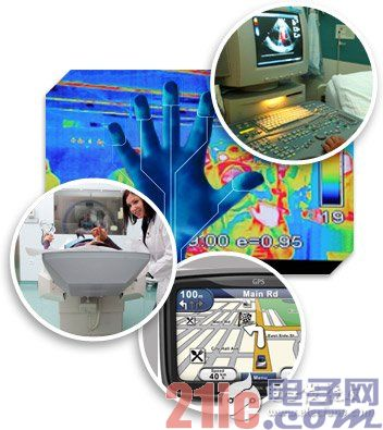 嵌入式视觉技术--潜力巨大,有待开发