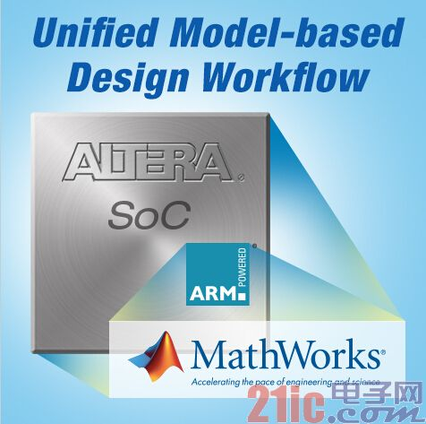 Altera使用MathWorks为其SoC提供新支持