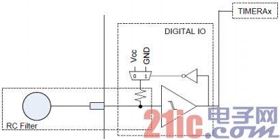MSP430电容触摸转轮和LED PWM输出设计