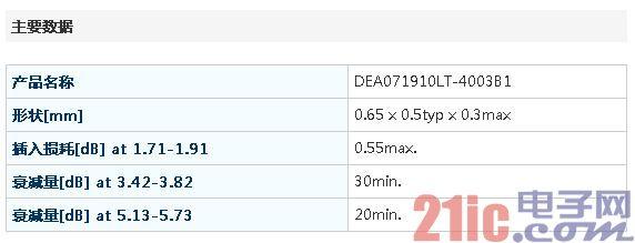 TDK推出积层低通滤波器06505尺寸高频元件