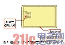 CPU卡应用方案和密码管理技术