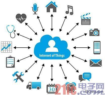 iot推动传感器创新图片
