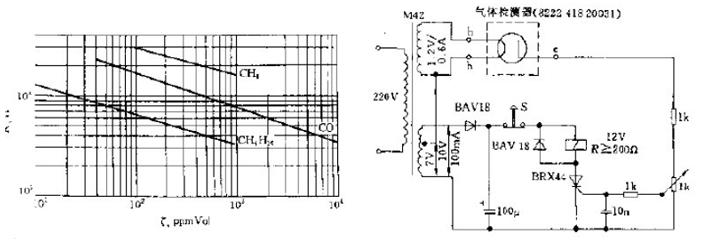 气体传感器原理电路图