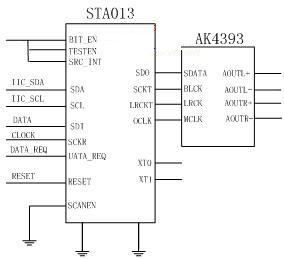 基于ARM的多通道专业MP3播放器设计