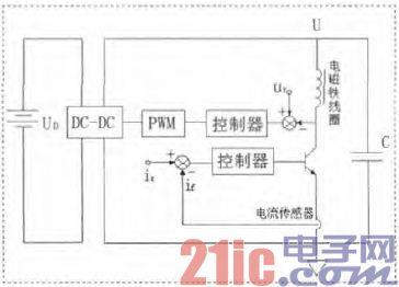 用于磁悬浮系统的新型混合功率放大器的设计