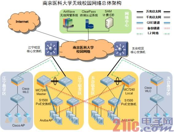 Aruba助力南京医科大学升级802.11ac智慧化校园
