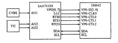 基于DM642的嵌入式无线视频监控系统硬件设计