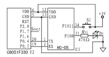 基于J2ME的脉搏波测量系统设计原理