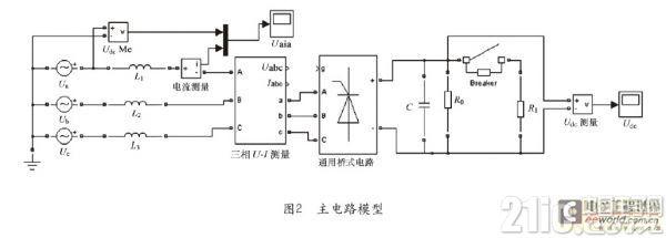 三相电压PWM整流器空间矢量控制研究及仿真分析 (1)