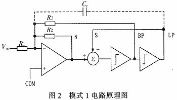 MAX7491芯片及其在信号采集系统中的应用