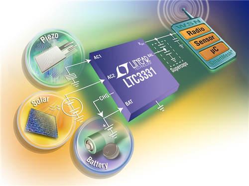 图 1:LTC3331 能转换多种能源,并可使用一个可再充电主电池