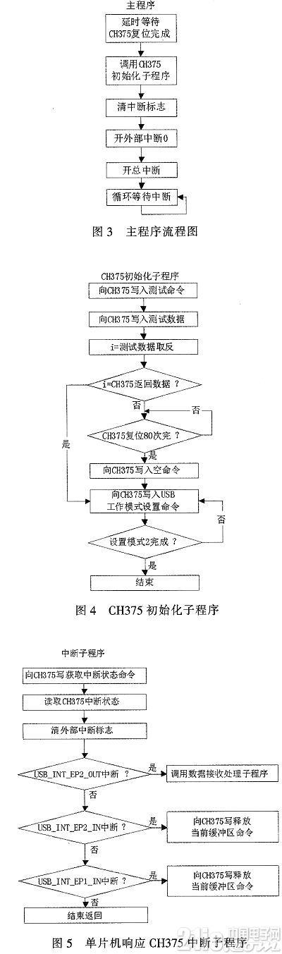 基于芯片CH375的USB��和ISA���D接的���F