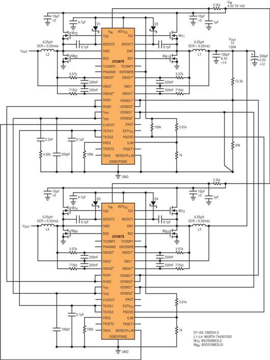 四相电源可在纤巧的占板面积内提供 120A 并具有旨在实现高效率的超低 DCR 检测功能