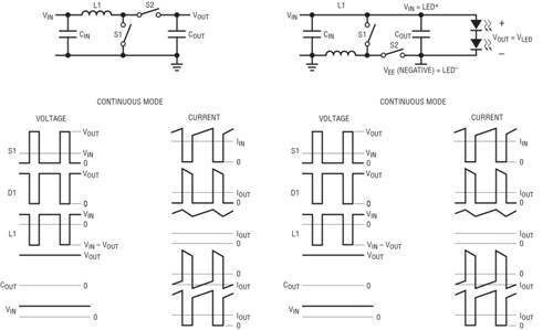 图 3:升压模式电流纹波、占空比和电压应力与传统升压型稳压器相同