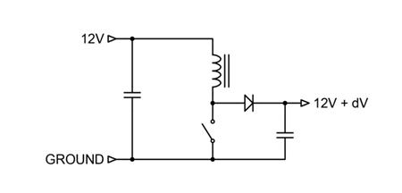 图 1:产生 dV 伏升压的基本反激式电路