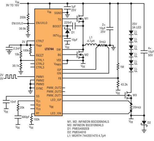 图 1:升压模式 9V~16V 输入至 25V、3A LED 驱动器 (效率达 98%)
