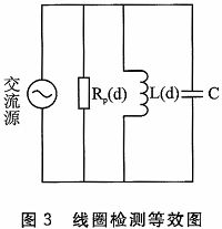 电感传感器金属探测定位系统设计