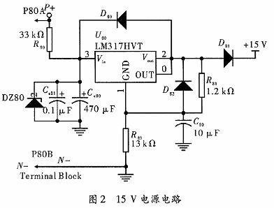 基于Infineon XC2267的电机控制系统设计