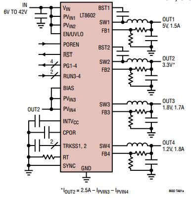 图 1:LT8602 原理图,提供 5V、3.3V、1.8V 和 1.2V 输出