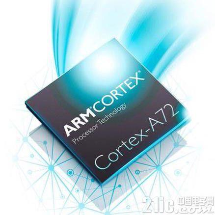 狂飙的计算力!ARM发布处理器新架构Cortex-A72