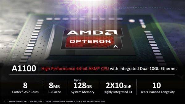 AMD首款ARM处理器登场 Intel你怕么