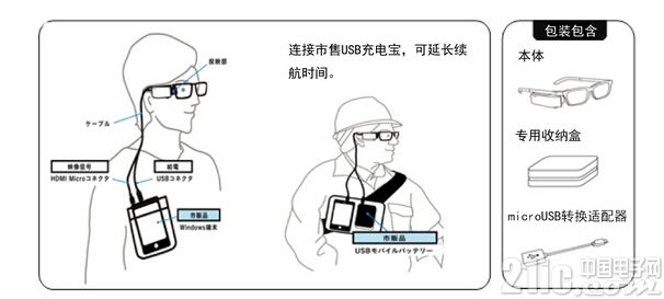 东芝推出专用于工业领域的可穿戴智能眼镜