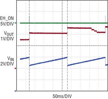 从压电换能器为 Dust Networks 节点供电
