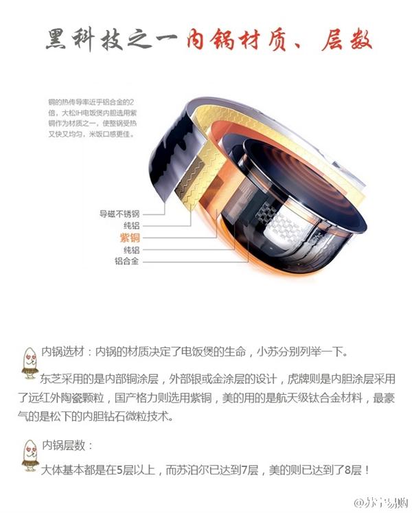 小米��煲5大黑科技