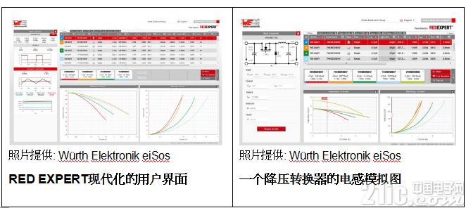 伍尔特电子发布在线设计工具RED EXPERT:全球最精准AC损耗计算方案