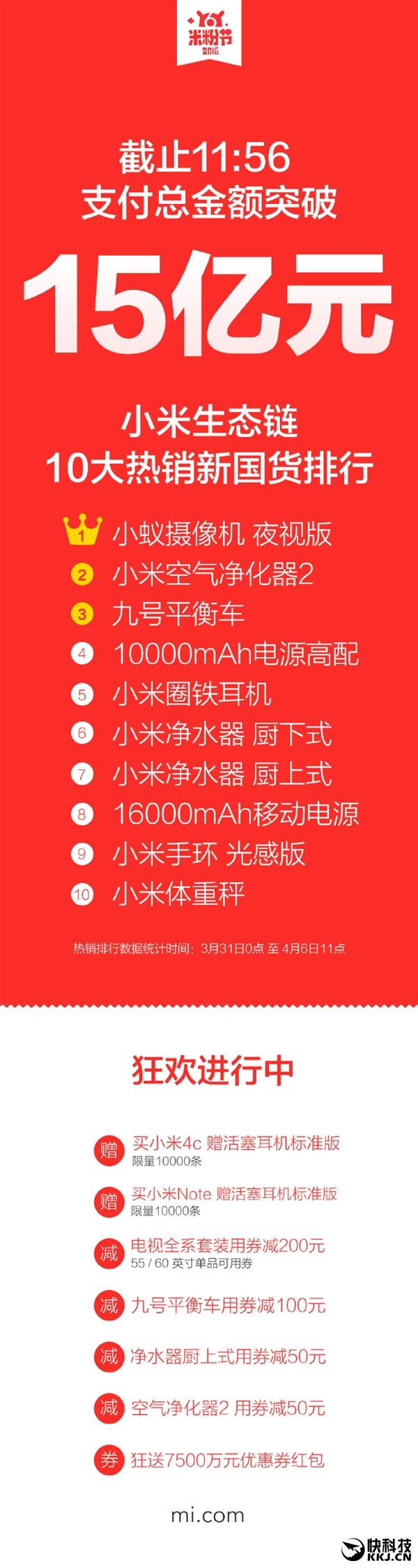 小米米粉节破15亿!十大热卖新国货排行