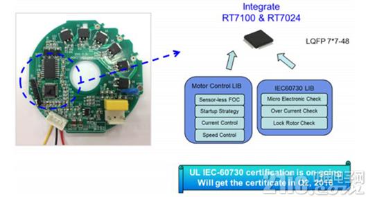 大联大品佳集团推出基于Richtek技术和产品的BLDC马达控制解决方案