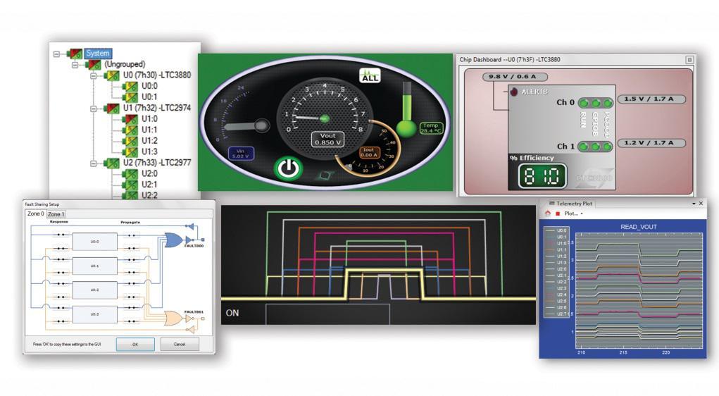 在紧凑的 PCB 面积内提供高功率 以及完整的数字控制和遥测功能