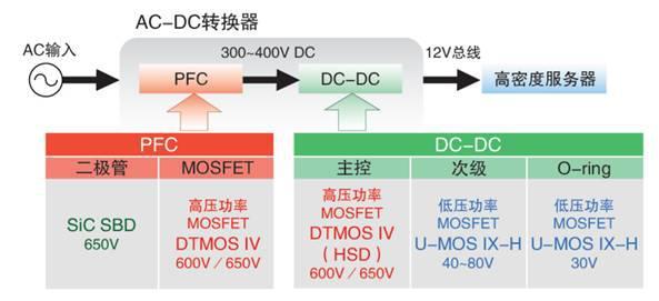 聚焦东芝PCIM Asia 2016现场