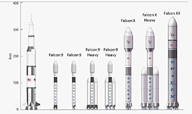 登陆火星不是梦!SpaceX龙飞船将于2018年奔赴火星
