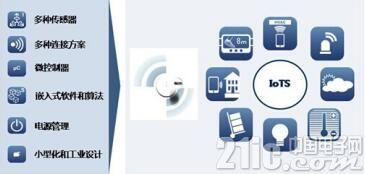 """哪三大电子应用领域将""""智""""领未来新时代?"""