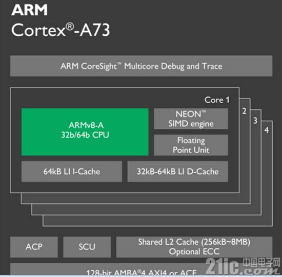 搭载全新ARM Cortex-A73处理器  智能手机设计能效及性能再获优化