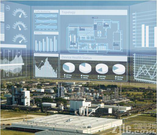 藉助工业4.0网路管理器 确保工业设备连网正常