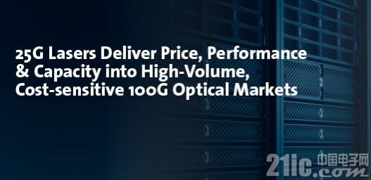 MACOM推短距离VCSEL 100G板载光学应用芯片组